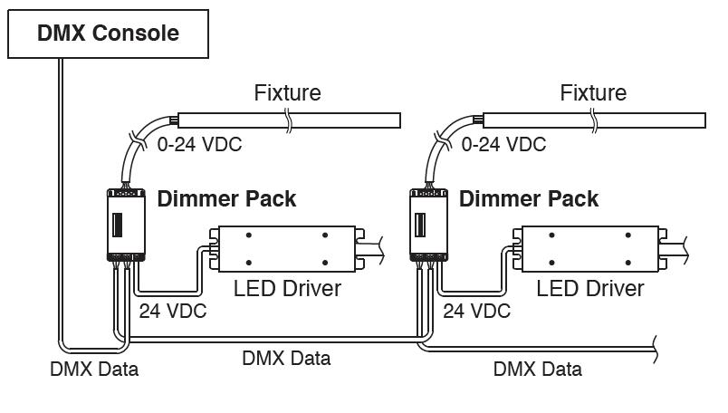 File  Wiring Diagram Cat5 To Dmx